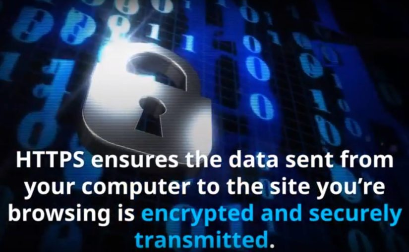 an ssl certificate ensures transmitted site data is encrypted and secure